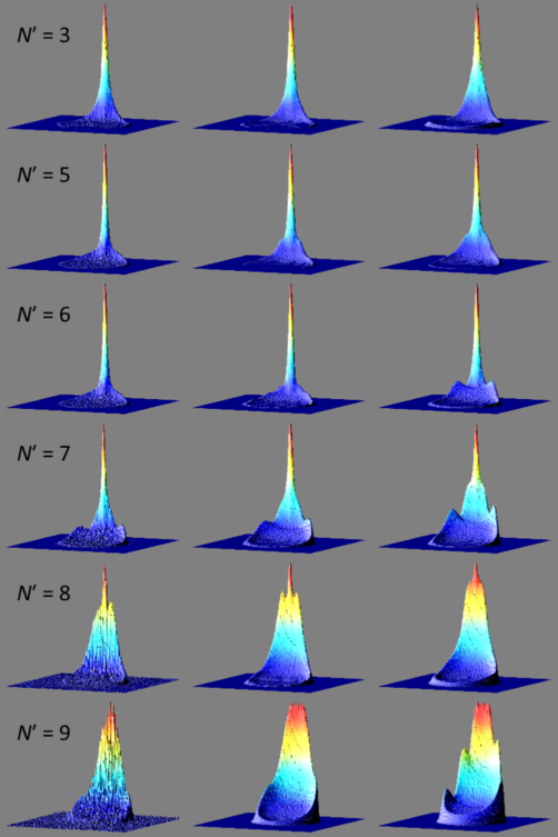 NO(A) + Ne scattering ion-images
